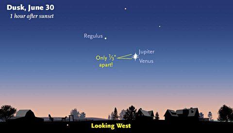 Crisi Grecia: stasera summit Zeus-Venere nei cieli di Calimera