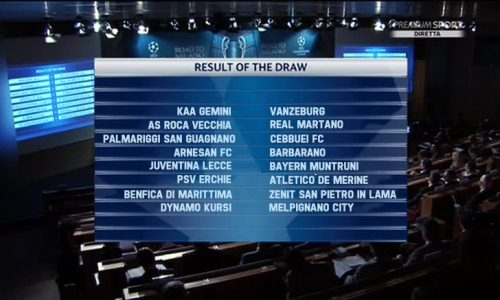 Tutti i sorteggi degli ottavi di Champions League